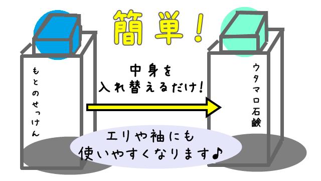 ウタマロ石鹸 使い方
